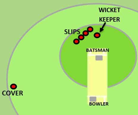 Cover fielding position