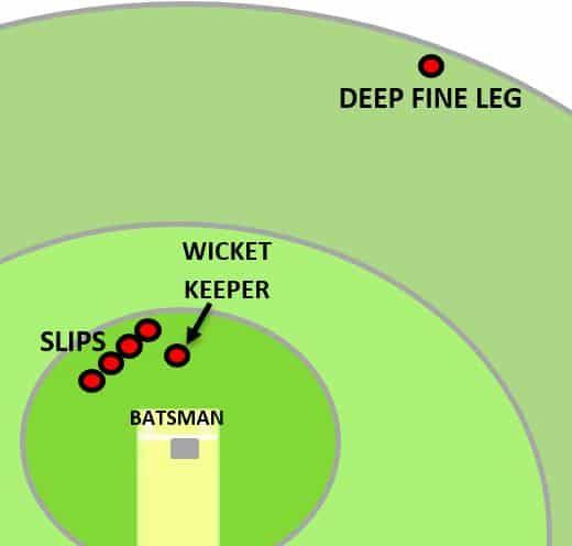 Deep Fine Leg Fielding Position