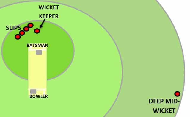 deep mid-wicket fielding position