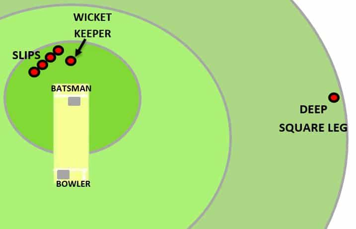deep square leg fielding position