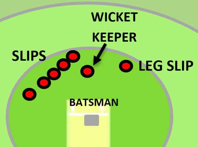 Leg Slip fielding Position