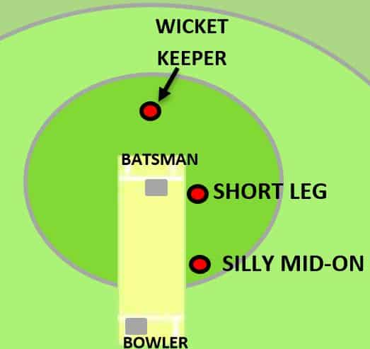 Silly mid-on fielding position