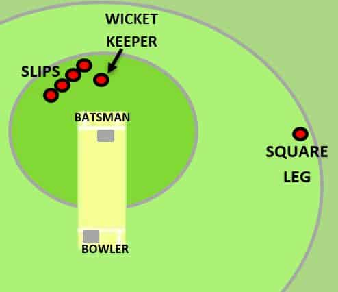 square leg fielding position