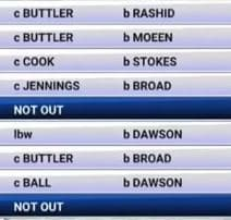 Photo showing a section of a cricket scorecard