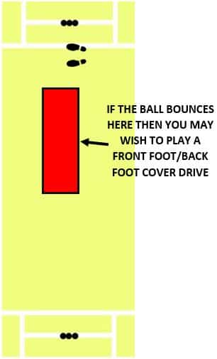 The zone the ball should land in if you're looking to play a cover drive
