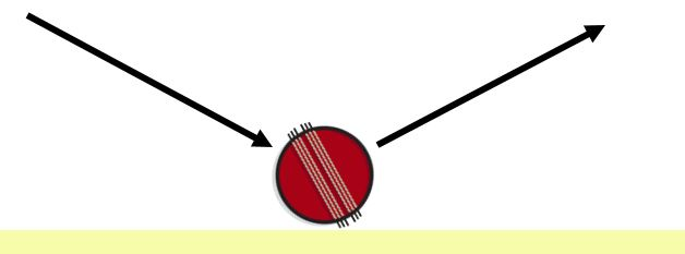 diagram showing what happens if the seam of a cricket ball hits the pitch