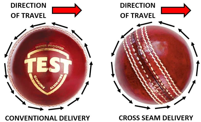 Diagram showing how conventional and cross seam deliveries rotate in the air