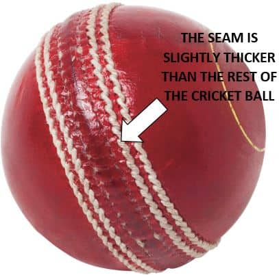 a diagram showing the seam is the thickest part of a cricket ball